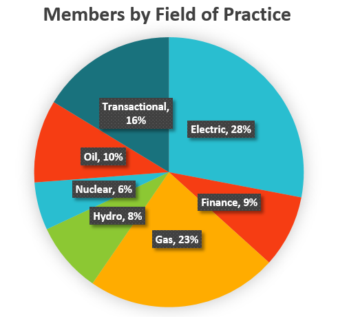 membership_by_field_of_practice